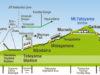Тояма - Alpine Route - Kurobe.